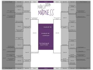 March Madness 2013 FINAL BRACKET