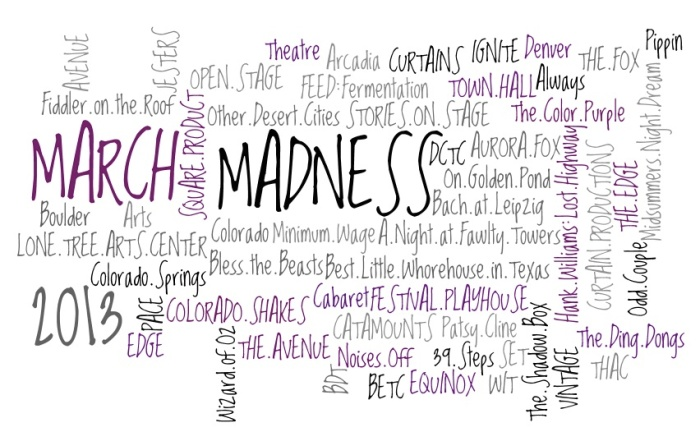 March Madness 2013 LOGO